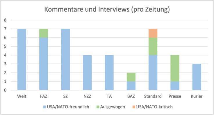kommentare-interviews-zeitung
