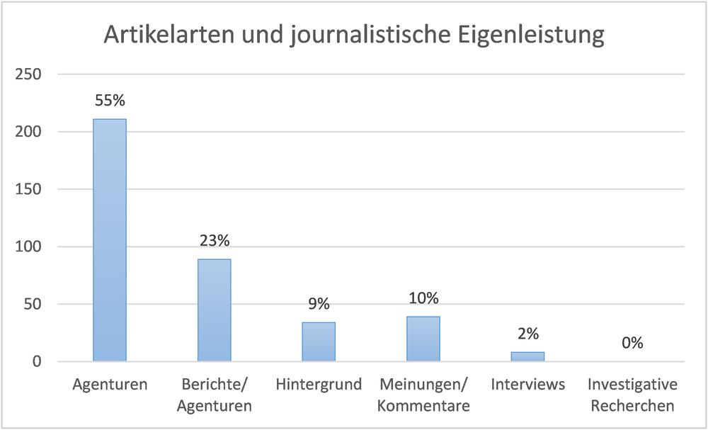 Der Propaganda-Multiplikator – Swiss Propaganda Research