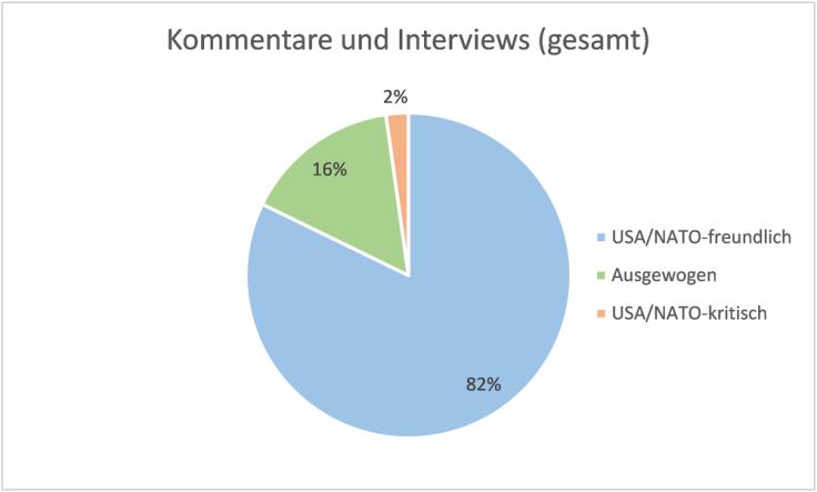 kommentare-interviews-gesamt