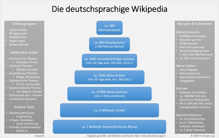 [Bild: wikipedia.png?w=736]