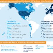 Geplante Freihandelszonen TTIP und TPP (Guardian)