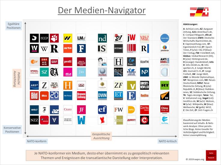 Der Medien-Navigator 2018