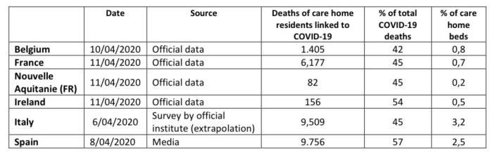 Fakty o Covid-19. Aktualizacja: 16 kwietnia, 2020. c19 nursing homes